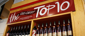 The Glengarry Top 10